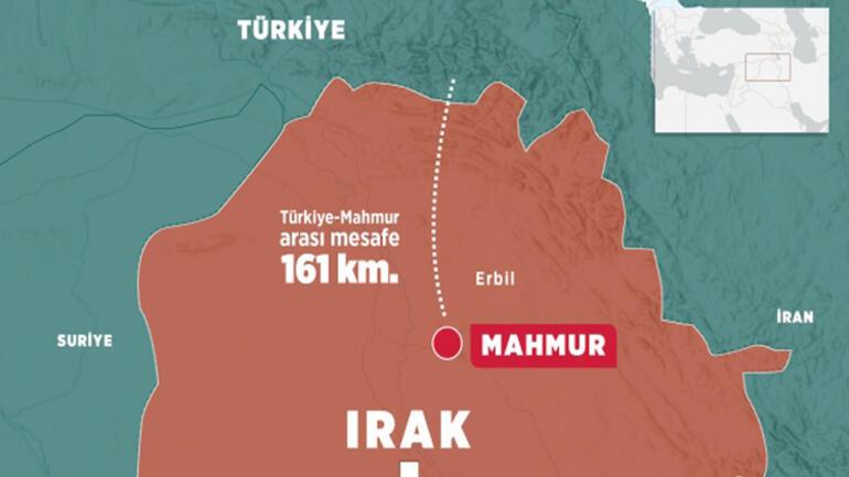 Cumhurbaşkanı Erdoğan, terör örgütü PKKnın Mahmur sorumlusunun öldürüldüğünü duyurmuştu... Uzmanlar yorumladı: Mahmurun beyni yok edildi