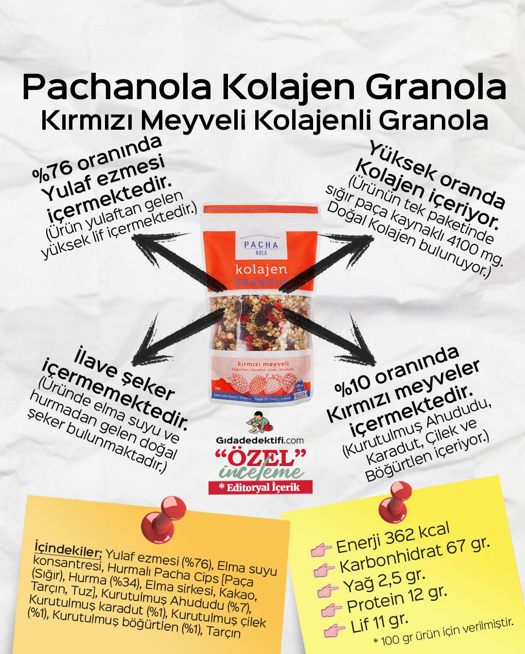 Pachanola Kolajenli Kırmızı Meyveli Granola - Gıda Dedektifi