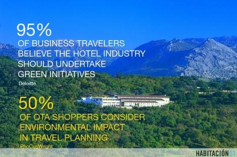 Viajero Sostenible Turismo