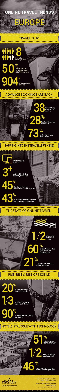 infografia-erevmax-tendencias-viajes-europa