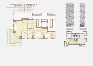 Tipologia 3 habitaciones