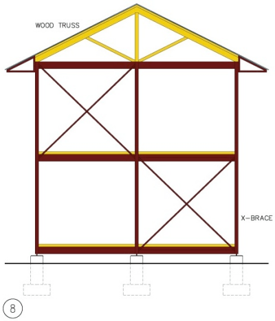 Note here that a WOOD TRUSS type roof structure is indicated. Since HabiTek's steel components are designed to accept dimensional wood framing, a prefabricated or site built WOOD TRUSS roof structure could be used. This approach would require extensive reinforcement with steel straps to resist hurricane force winds. Some loss of strength would occur, and more highly trained carpenters would be required.