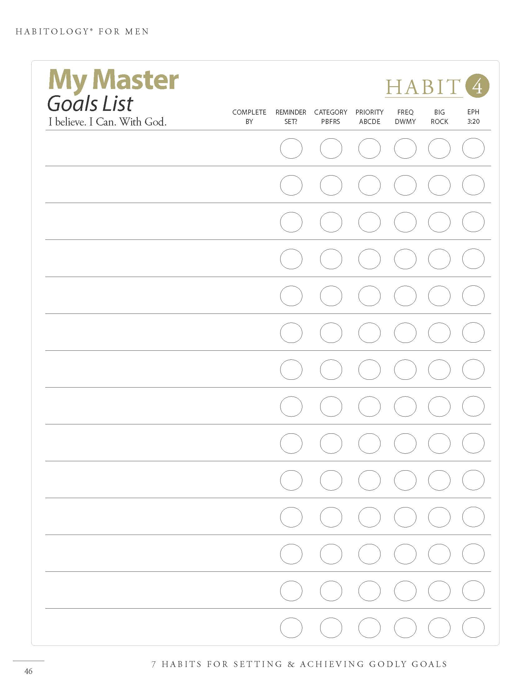 7 Habits For Godly Goals Access Habitology