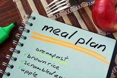 planifier ses repas