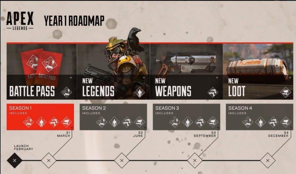 Apex Legends La primera temporada trae nuevo contenido