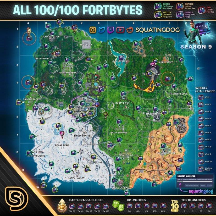 Mapa de Fortbytes - Temporada 9