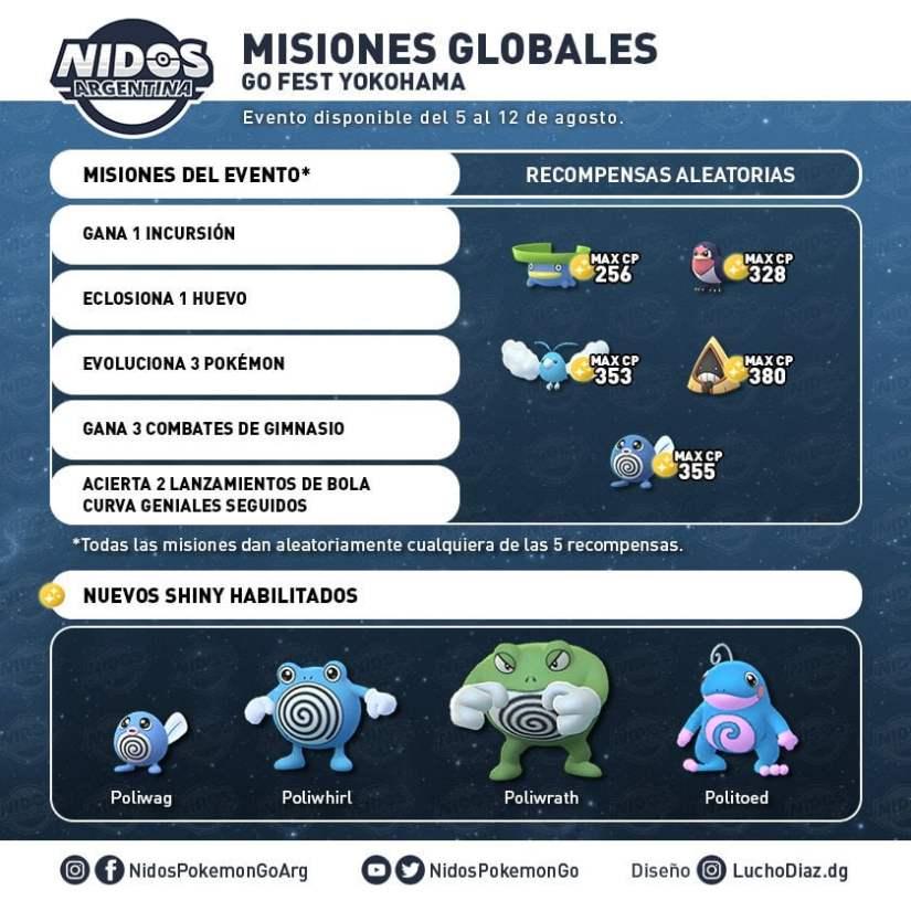 Misiones Globales Pokemon GO Fest Yokohama