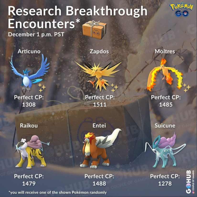 Pokemon Go Tareas de Investigación Diciembre