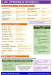 Infografía para dar y pedir opiniones en español