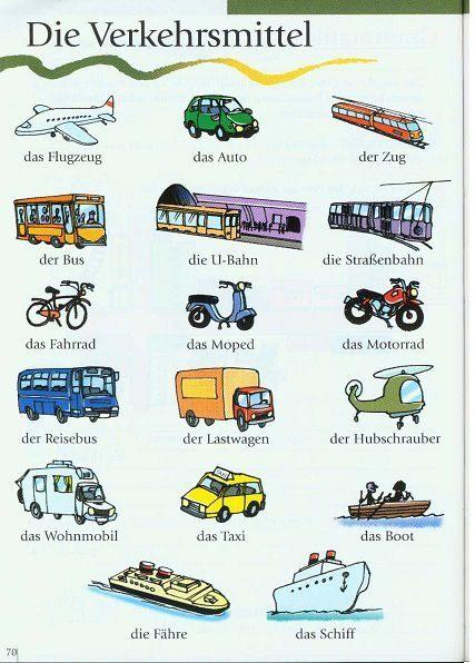 Tus primeras 100 palabras en alemán