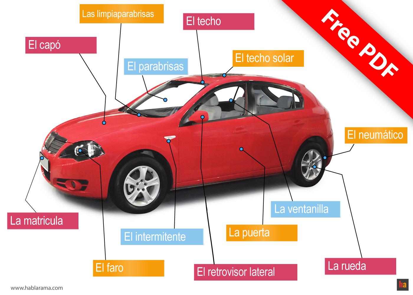 Free Spanish Vocabulary 10 The Car