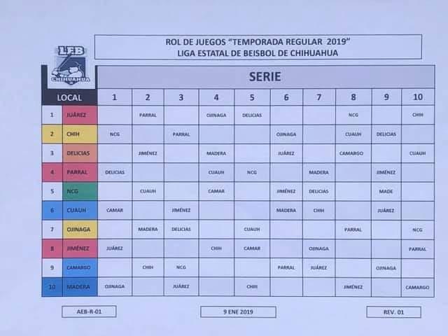 Listo el rol para el campeonato estatal Chihuahua 2019