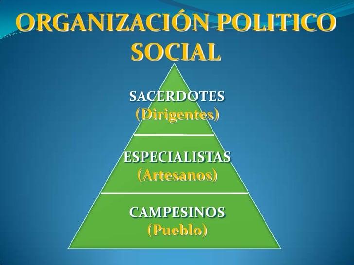 Resultado de imagem para organizacion social chavin