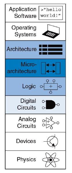 Virpesiu konturo schematic design