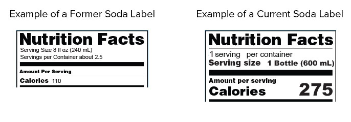 How To Read Nutrition Labels like a Dietitian – Enhance® Magazine