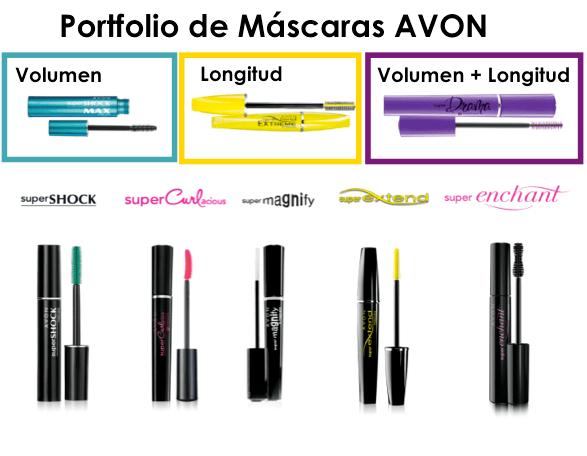 Portfolio_MascarasAVON
