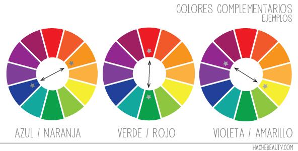 circulo colores complementarios