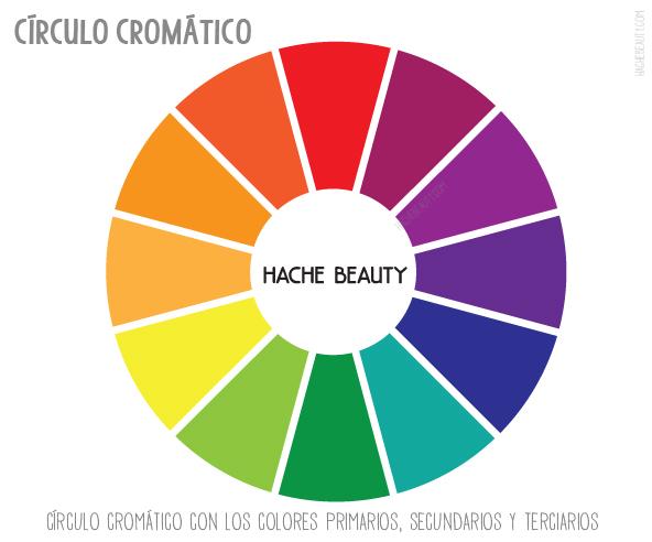 circulo cromatico 1
