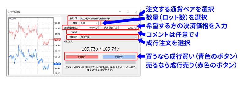 注文画面からIFD注文(成行注文)をする