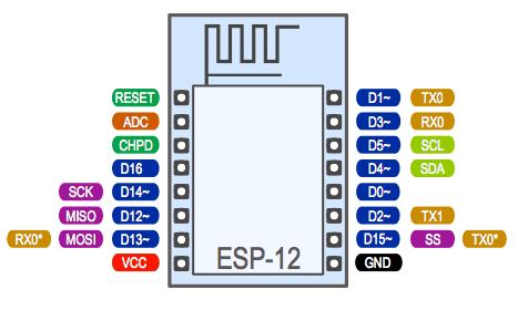 esp-12_pin