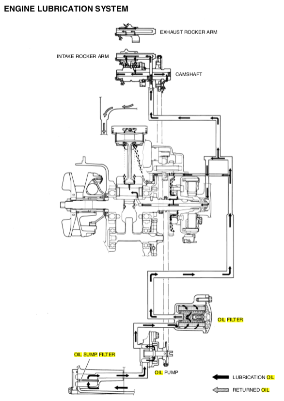 Suzuki_AN400_SM_Burgman_2003_www_manualedereparatie_info_pdf(211___384ページ)