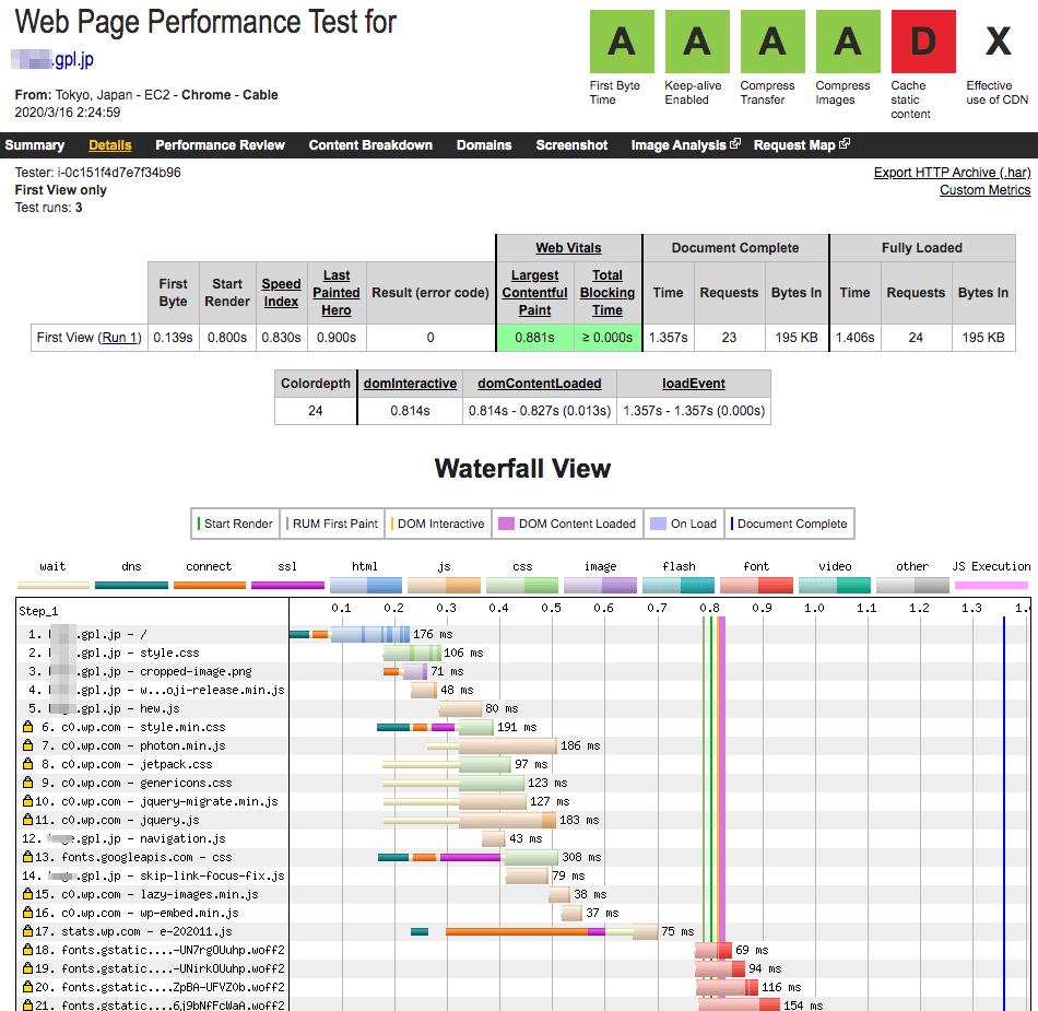 WebPageTest_Test_Details_-_Tokyo___hoge_gpl_jp_-_03_16_20_02_24_59