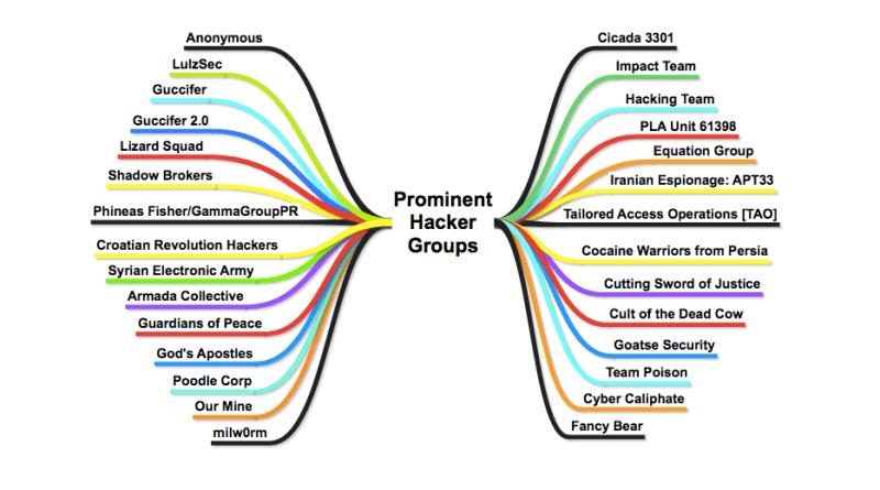 Hacker Stories