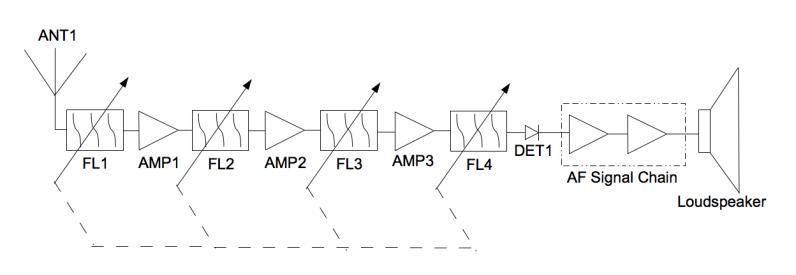 TRF_radio_example