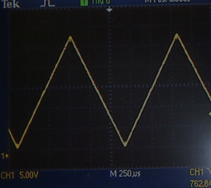 Triangle Waveform DDS