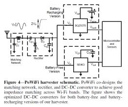 Power harvesting schematic.