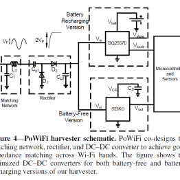 Power harvesting schematic.