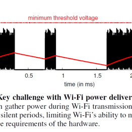 WiFi packets and silence.
