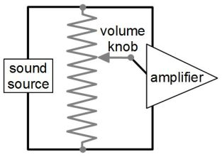 Potentiometer in amplifier