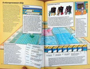 the-chip-microprocessor
