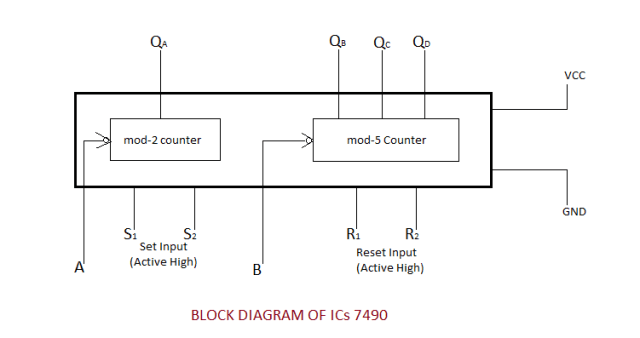 7490 decade counter circuit