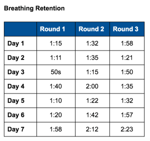 wim-hof-week-1-breathing-retention