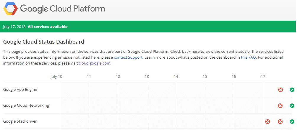 Google Cloud Platform Dashboard