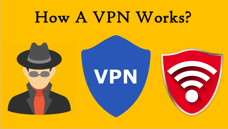 VPN Works