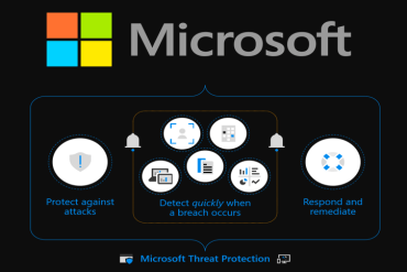 Microsoft Threat Protection