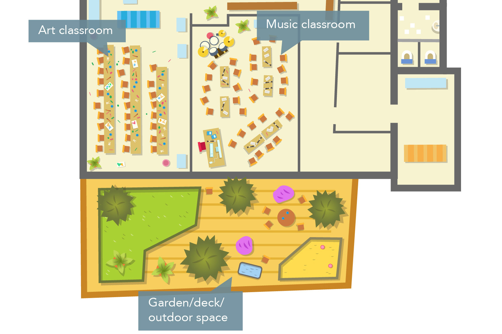 School Location And Classroom Layout