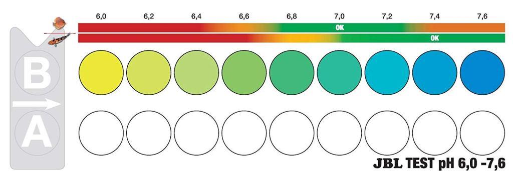 Échelle colorimétrique test JBL ph 6,0-7,6