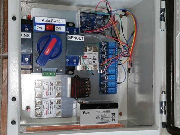 Generator ATS  Hacksterio