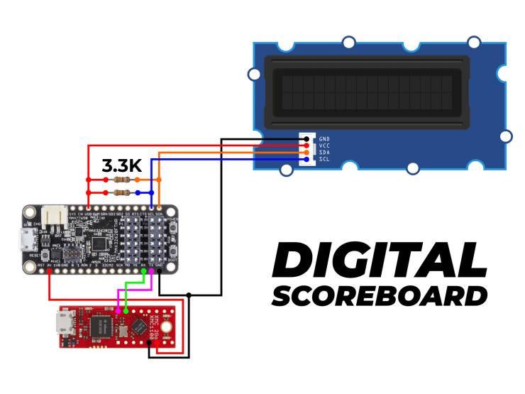Digital Scoreboard  Seeed Project Hub
