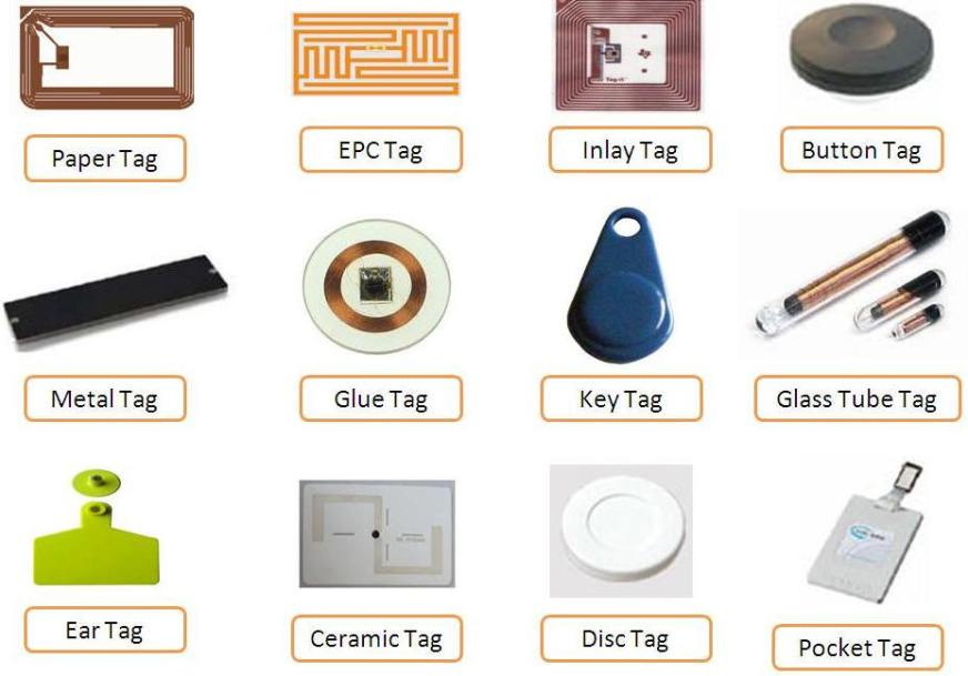 Arduino RFID Simulating Simple Access Control System ...