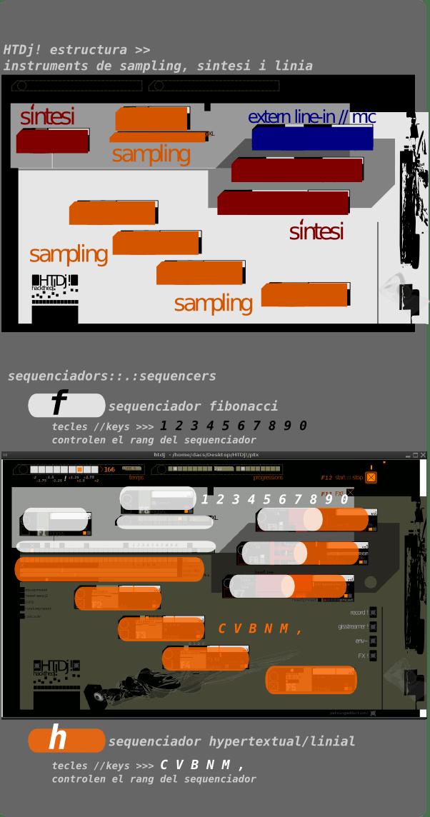 sintesi///samplers//sequenciadors