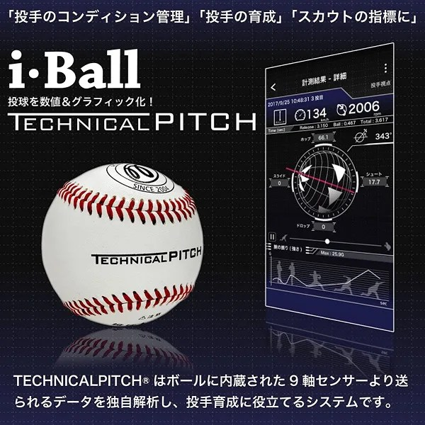 Technical Pitch 投球 ボール