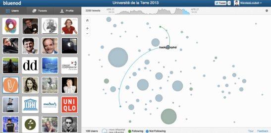 bluenod Université de la Terre via @nicolasloubet