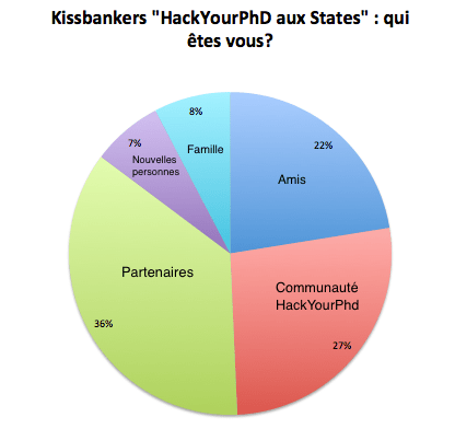 stats kissbankers