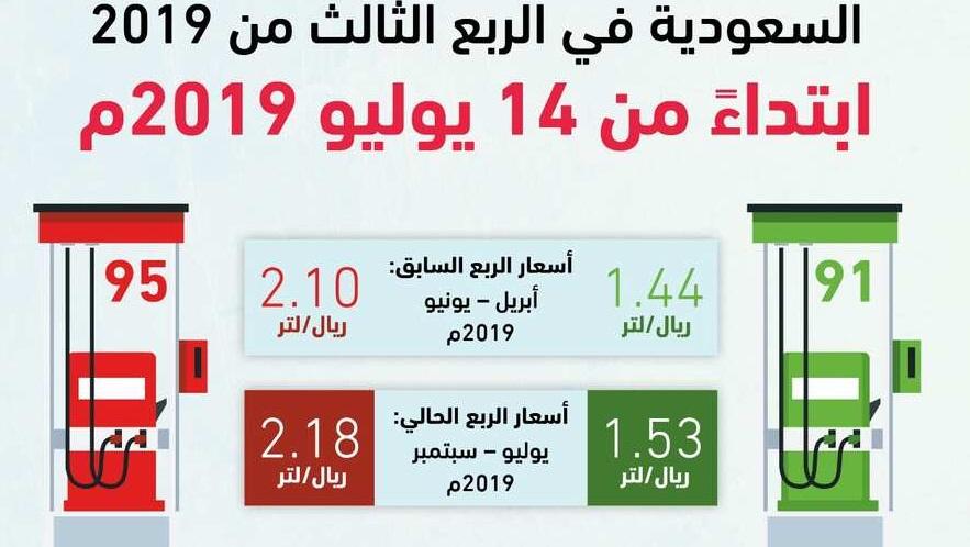 السعودية تعلن زيادة في أسعار البنزين في السوق المحلية بدءا من اليوم الاحد حدث كم