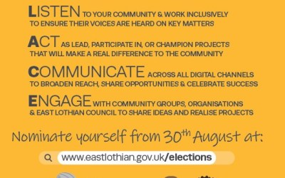 Community Council Elections – Closing Date